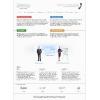 Полный спектр услуг по созданию и продвижению сайтов